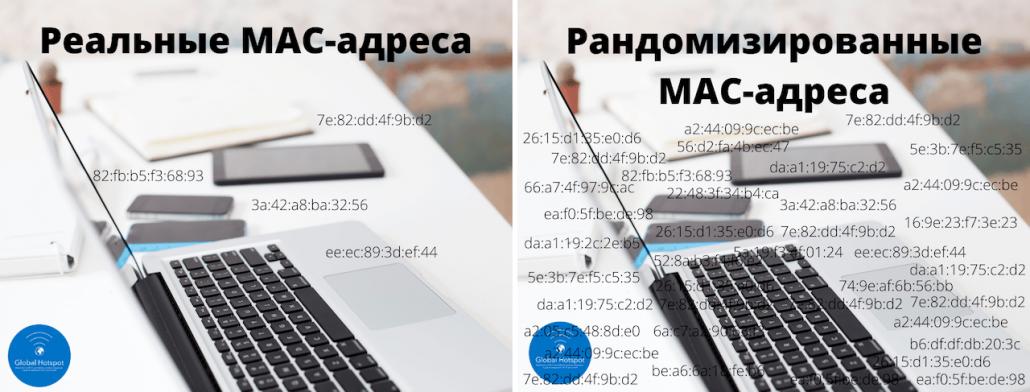 random-mac-radar-min