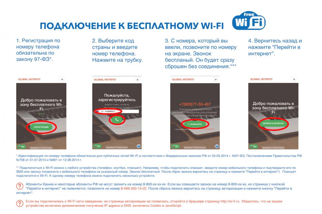 Pamytka_public_Wi-Fi_authorization